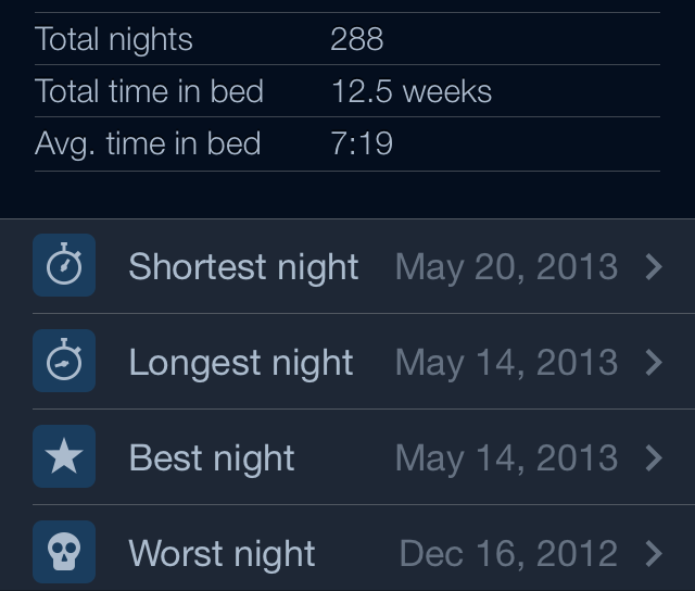 sleep tracking stats